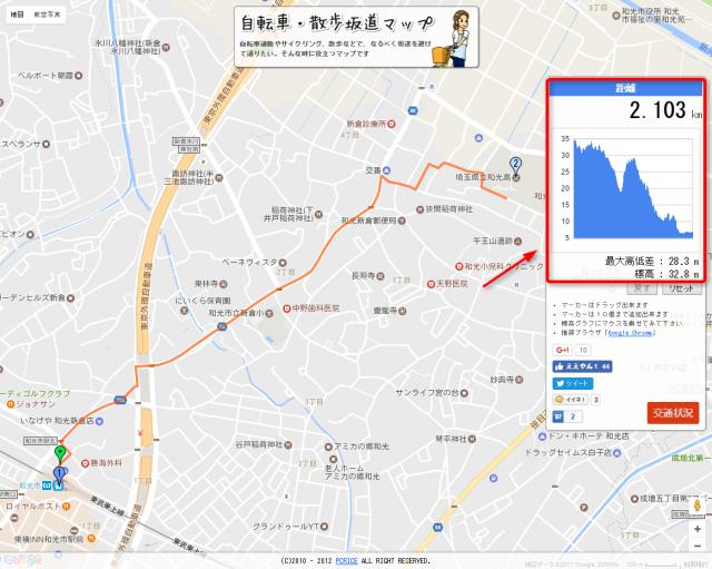 和光市駅から埼玉県立和光高等学校までの高低差